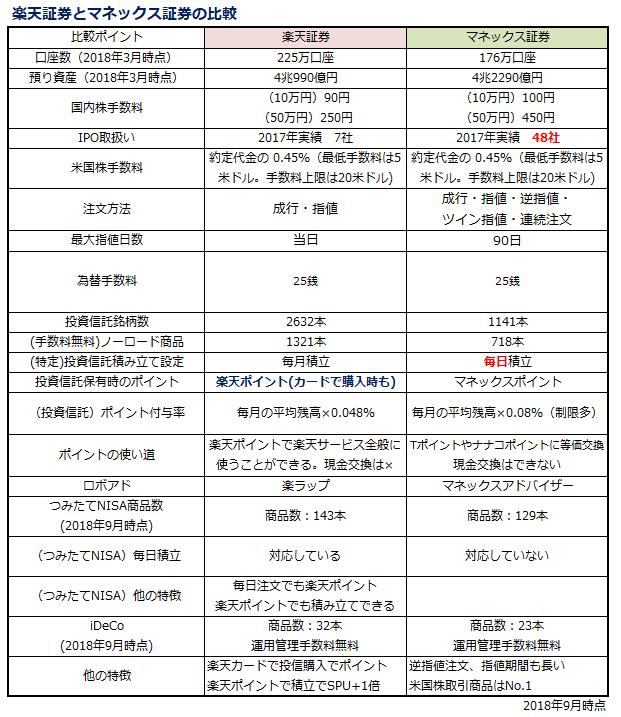 f:id:shunpon:20180925222002p:plain
