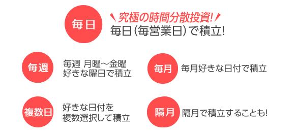 f:id:shunpon:20180925225802p:plain