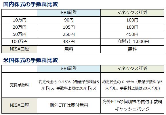 f:id:shunpon:20180925234745p:plain