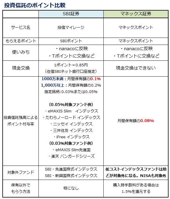 f:id:shunpon:20180926002415p:plain