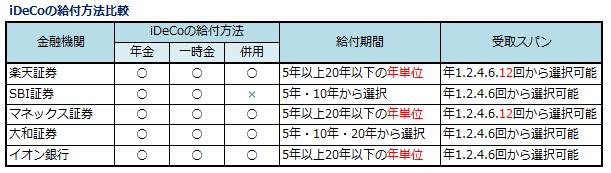 f:id:shunpon:20180926231421p:plain