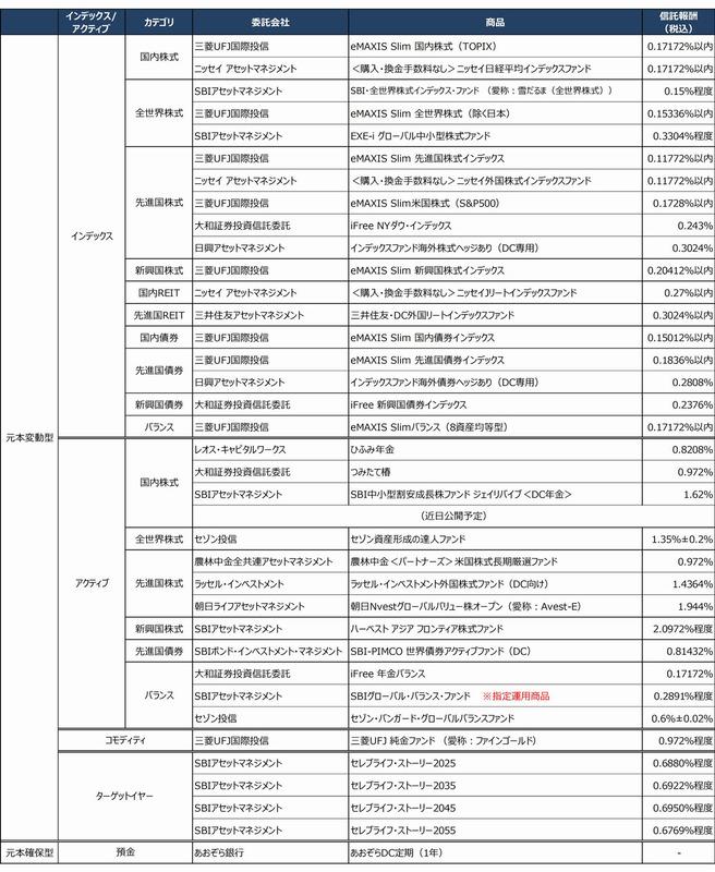 f:id:shunpon:20180930220805p:plain