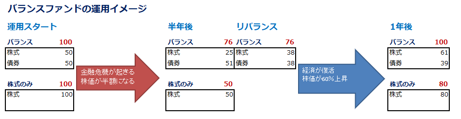 f:id:shunpon:20181006002415p:plain