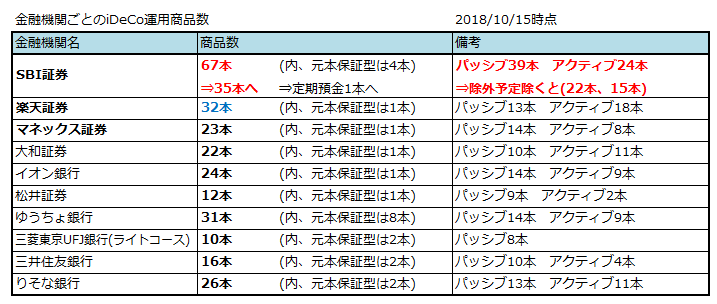 f:id:shunpon:20181015123126p:plain