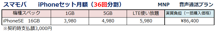 f:id:shunpon:20181021000551p:plain