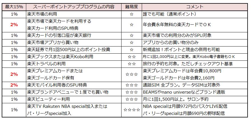 f:id:shunpon:20181021235552p:plain
