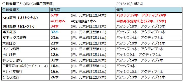 f:id:shunpon:20181025222258p:plain