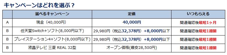 f:id:shunpon:20181028230206p:plain