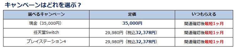 f:id:shunpon:20181029003017p:plain
