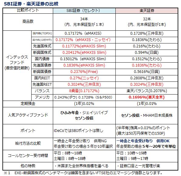 f:id:shunpon:20181029233818p:plain