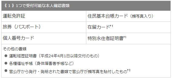 f:id:shunpon:20181030212505p:plain