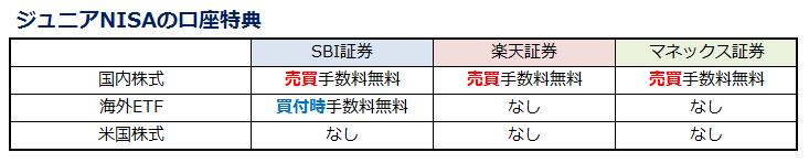 f:id:shunpon:20181030213230p:plain