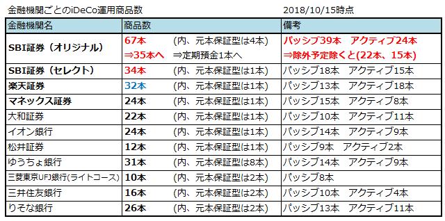 f:id:shunpon:20181030234743p:plain