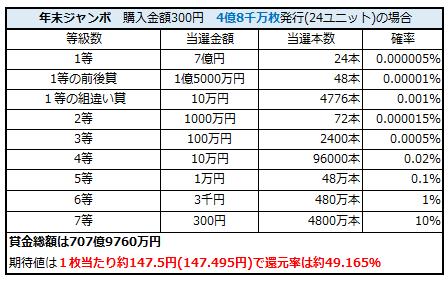 f:id:shunpon:20181104163620p:plain