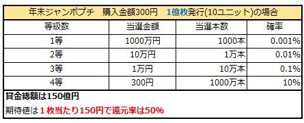 f:id:shunpon:20181104183837p:plain