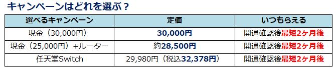 f:id:shunpon:20181105002122p:plain