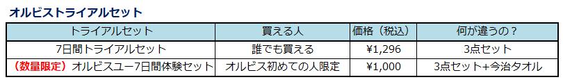 f:id:shunpon:20181106002928p:plain