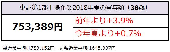 f:id:shunpon:20181114123736p:plain
