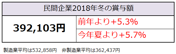f:id:shunpon:20181114125920p:plain