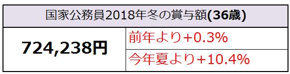 f:id:shunpon:20181114150618p:plain