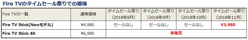 f:id:shunpon:20181118163322p:plain