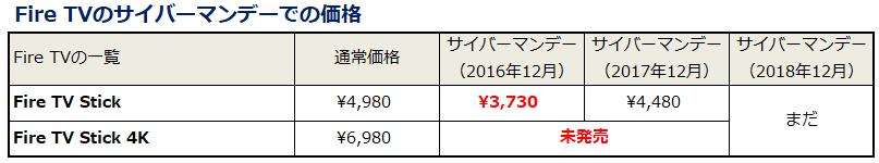 f:id:shunpon:20181118173652p:plain