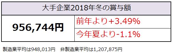 f:id:shunpon:20181120124000p:plain