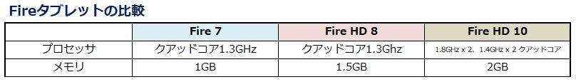 f:id:shunpon:20181121231226p:plain
