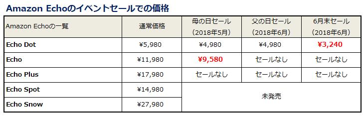f:id:shunpon:20181125012958p:plain