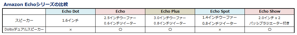 f:id:shunpon:20181125181528p:plain