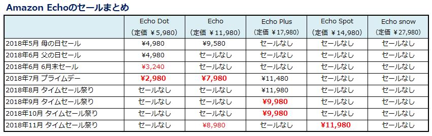 f:id:shunpon:20181125224121p:plain