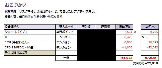 f:id:shunpon:20181203164804p:plain