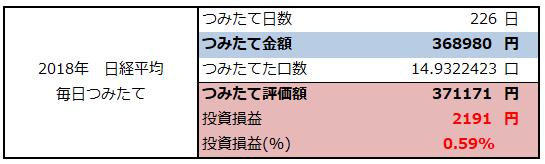 f:id:shunpon:20181205203352p:plain