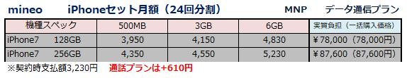 mineo-iphone7