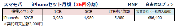 sumamoba-iphone6s