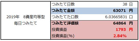 8shisan