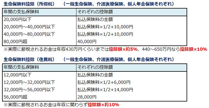 f:id:shunpon:20190317195257p:plain