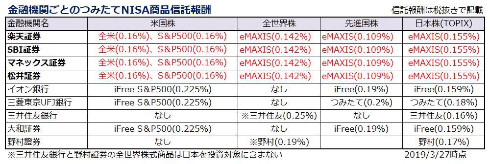 f:id:shunpon:20190328220637p:plain
