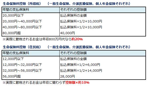 f:id:shunpon:20190421221155p:plain