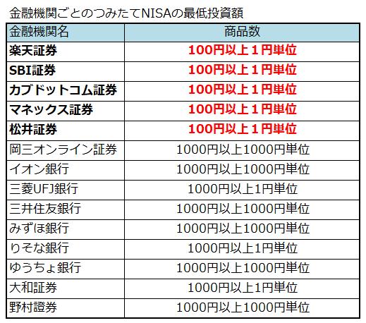 f:id:shunpon:20190424230206p:plain