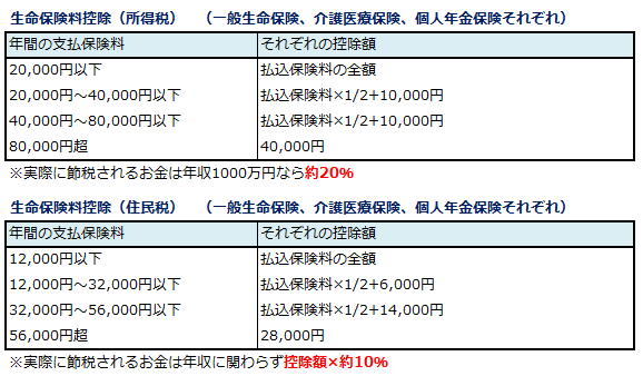 f:id:shunpon:20190429175534p:plain