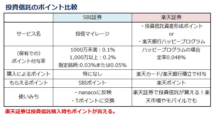 f:id:shunpon:20190501231223p:plain