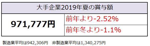 f:id:shunpon:20190616104314p:plain