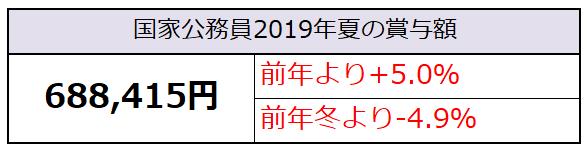 f:id:shunpon:20190616135833p:plain