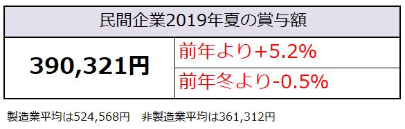 f:id:shunpon:20190616140410p:plain