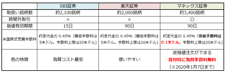 f:id:shunpon:20190704205425p:plain