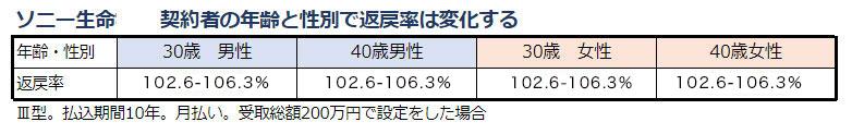 f:id:shunpon:20200923113244j:plain