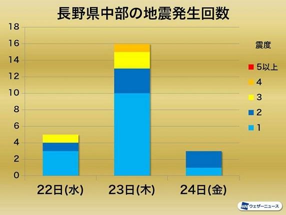 f:id:shunsasahara:20200819152506j:plain