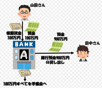 f:id:shunsasahara:20201018175129j:plain