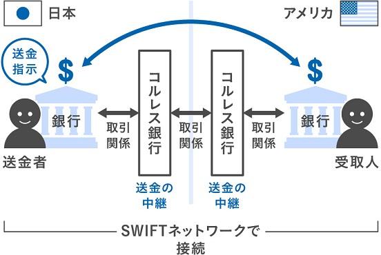 f:id:shunsasahara:20201022193856j:plain